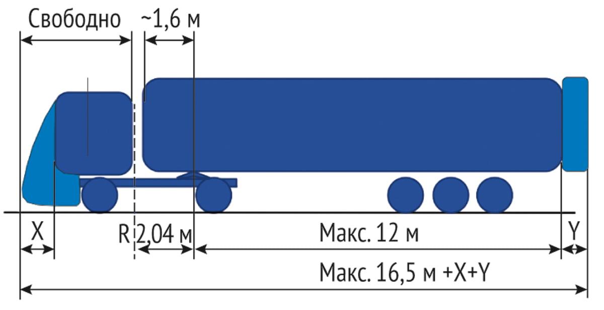 truck 1 - Автоновости ДНР - Продажа и пригон авто из США, ОАЕ, Литвы, Грузии, Германии